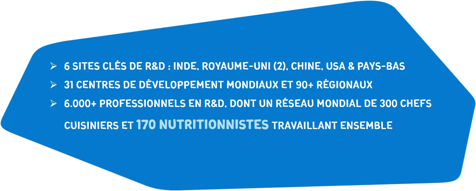 73 Expertise Nutrition Unilever 170 nutritionnistes