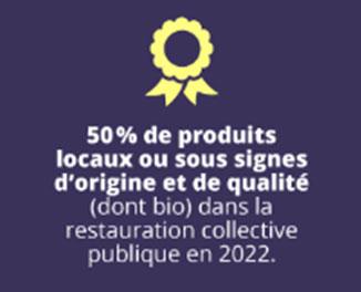 unilever 50% de produits locaux