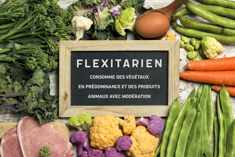 unilever-flexitariens-definition
